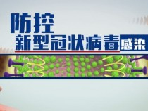 小视频|防控新型冠状病毒感染要注意些什么?