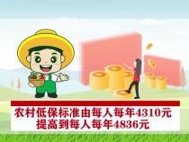 渭南市民政局:提标 增效 确保困难群众温暖过冬