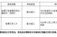 渭南供电局2015年1月29日、30日检修停电公告
