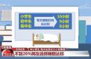 """教育部发布""""睡眠令"""",您家孩子的睡眠时间达标了吗?"""