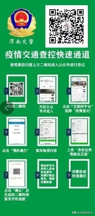 """渭南市""""疫情防控卡点快速登记小程序""""启用"""