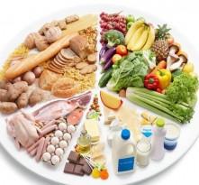 新冠肺炎防治营养膳食指导发布 国家卫健委建议三类人群吃得营养