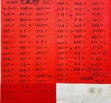 【战疫情 渭南力量】华州区高塘镇:一篇报道引起的捐赠效应