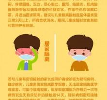 0-6岁儿童防病指南【新型冠状病毒科普知识】
