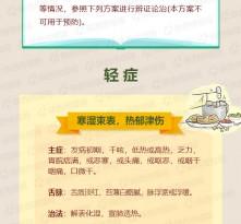 图解 陕西省卫健委推荐中医药防治方子