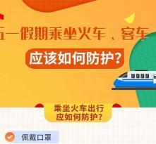 【防疫科普】五一假期乘坐火车、客车,应该如何防护?
