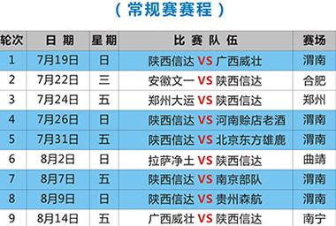 2015全国男子篮球联赛常规赛程