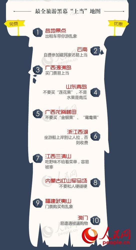 藏民gdp_图片新闻